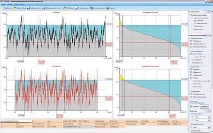 EVOVOS Mobile – ПО для портативных измерительных приборов